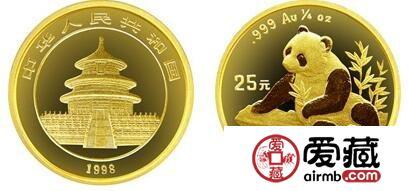 熊猫金币价值分析