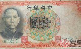 民国二十五年一元纸币价格分析