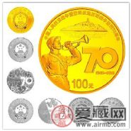 抗战纪念币价格走势