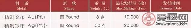 """""""中国工农红军长征胜利80周年金银纪念币""""存假币骗局"""