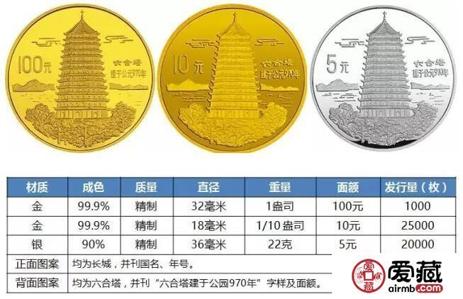 聚焦G20,20余个纪念币项目竟然都与它有关G20纪念币