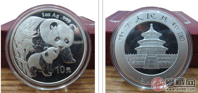 2004年04熊猫币分析