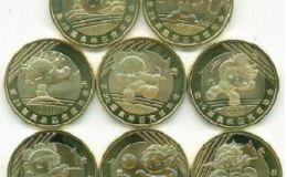 08年流通纪念币的走势分析