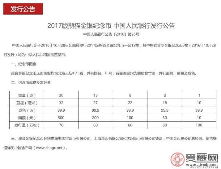 2017年熊猫金币套57克金币分别发行量及简介