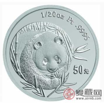 如何辨别熊猫金币