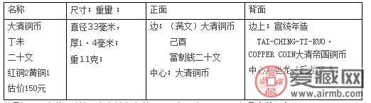 中川 己酉大清铜币 20文
