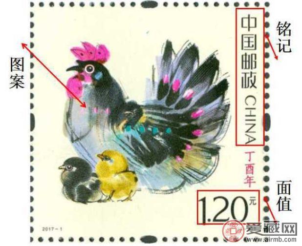 细说邮票的组成部分