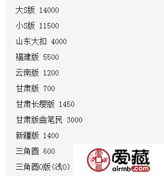 袁大头银元最新价格是多少 有上涨趋势吗