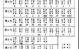 四版币上的几个神秘黑点,是做什么用的?