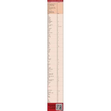 5月18-19号广州首届全国钱币交流会135位参展商名单,开幕倒计时