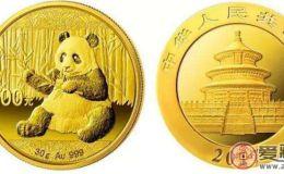 2017熊猫金币市场行情怎么样?