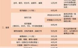 2018年6月1日-9月1日爱藏评级价格表