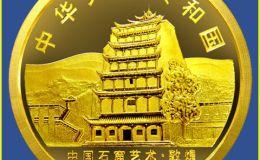 中国金银纪念币即时行情的发展变化