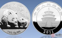 熊猫银币资讯解读