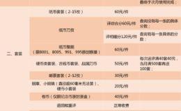 爱藏评级2018年9月1号起价格表