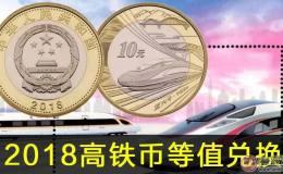 十万枚高铁纪念币等值兑换