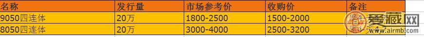 1980年50元四连体钞价格及收藏分析