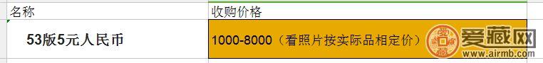 53版5元人民币值多少钱