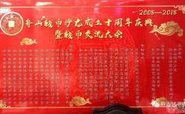 爱藏网祝贺舟山激情图片沙龙十周年庆暨激情图片交流大会圆满成功!