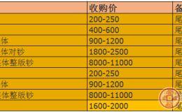 08奥运纪念钞价格分析