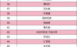 11月9-11号南京交流会参展商名单