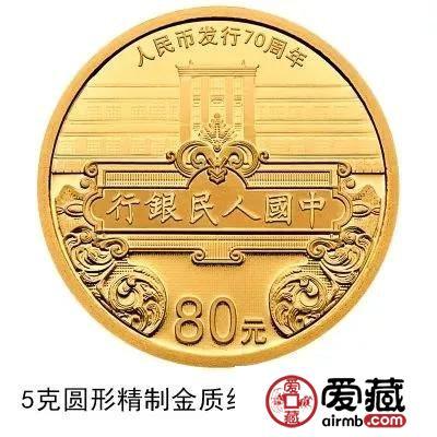 金币纪念币鉴赏