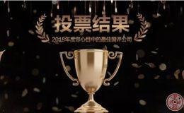 2018年度最佳钱币评级公司投票结果出炉
