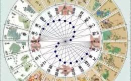 《二十四节气》邮票4组合1大全张今年发行