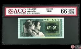20元面值纸币有废除可能?要不要提前收藏起来?