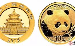 【熊猫金银币价格表】2019年3月
