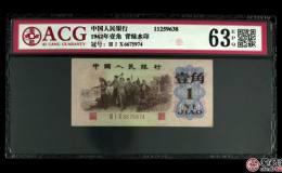 纸币钞行情稳定,70周年纪念钞涨幅巨大
