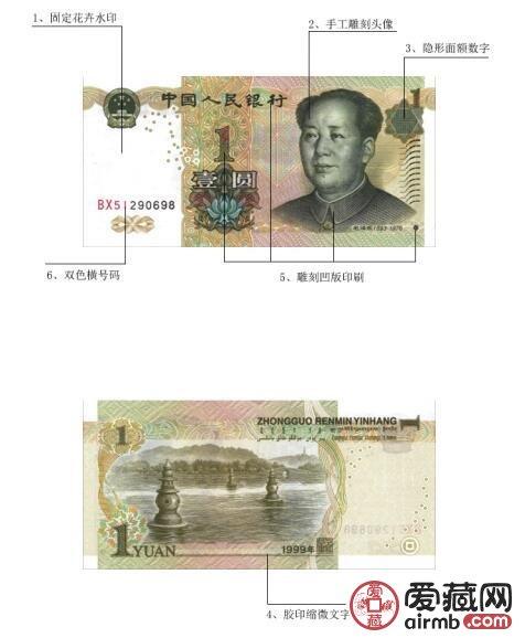<a href='http://www.airmb.com/zhuanti/99banrenminbi.htm' target='_blank'><u>第五套人民币</u></a>1999年版1元主要防伪特征