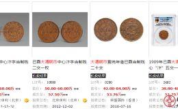 大清铜币价格市场行情分析