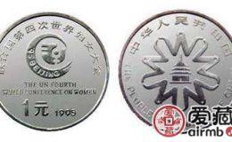 联合国第四次世妇会纪念币市场表现稳定,未来发展被看好