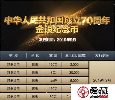 激情电影银行纪念钞 9月份央行纪念币发行计划