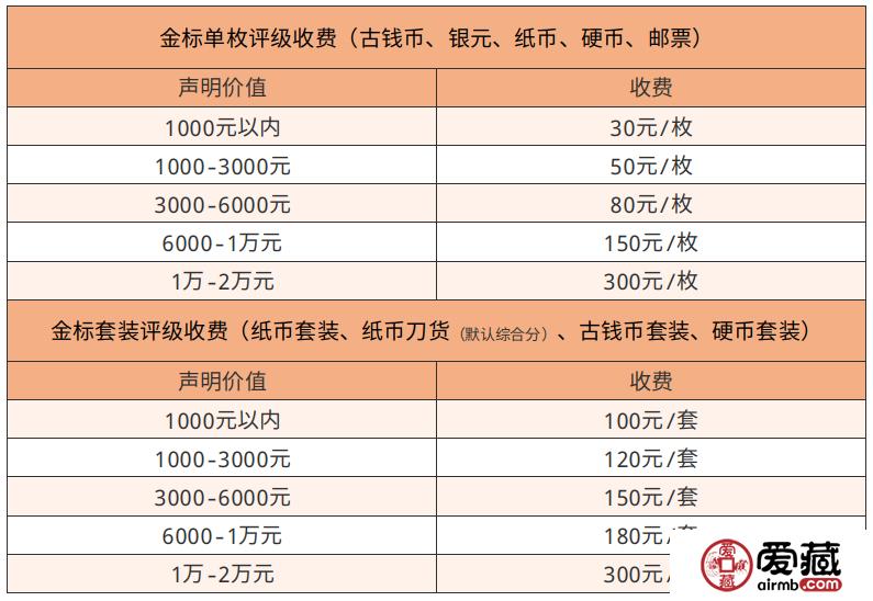 爱藏评级2019年3月1日起价格表