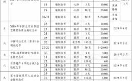 央行2020年紀念幣發行計劃時間表