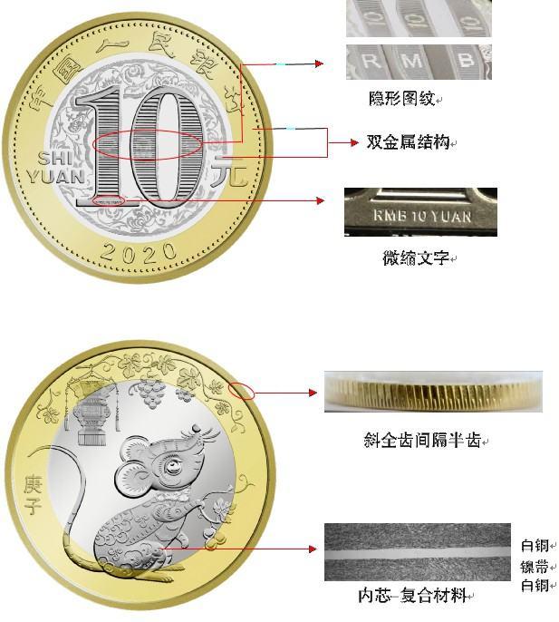 2020年鼠币发行,公众防伪特征一睹为快