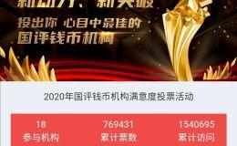 中国十大钱币评级公司排行榜