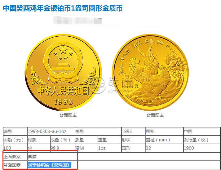 中国癸酉鸡年金币近期的价格 具体的回收价格