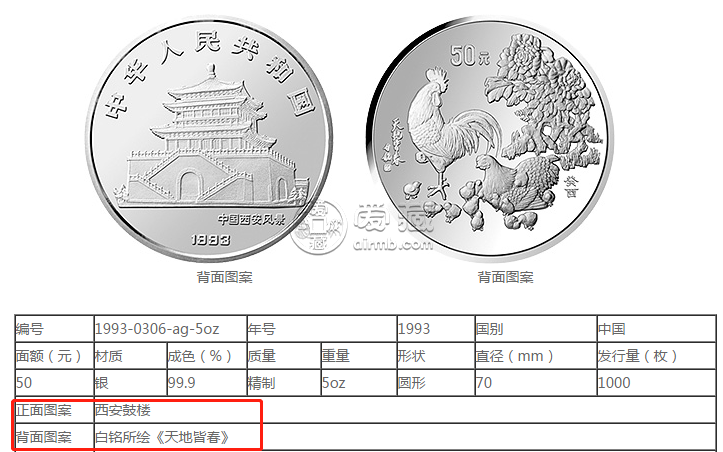 1993年生肖鸡银币价格表详情最新的回收价格