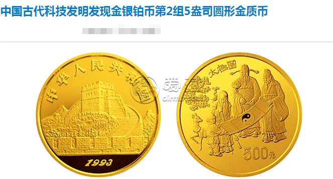 古代科技发明发现金币第二组回收价格 最真实的价格