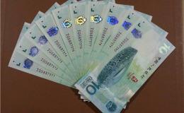 2008年奥运会纪念钞价格飞涨,是自然规律还是炒作?