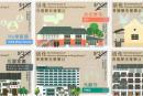 香港《活化香港历史建筑Ⅱ》邮票