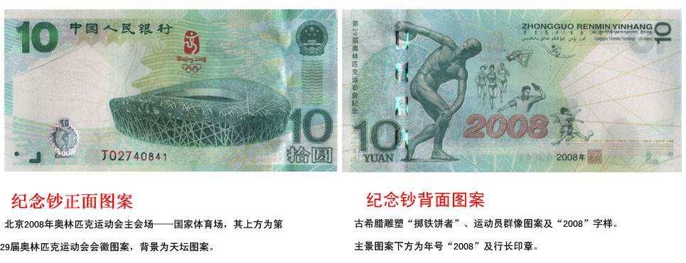 10元奥运钞价格走势,纪念钞价格