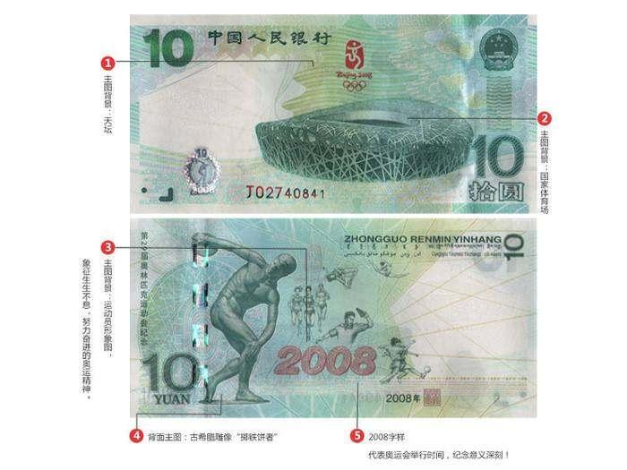 10元奥运钞最新价格,纪念钞最新价格表