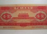 1953年1元纸币市场行情分析