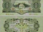 第二套人民币3元未来的趋势将会如何