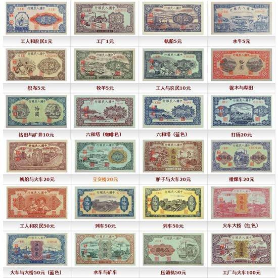 第一套人民币大全套现在什么价格?还值得收藏吗