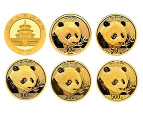 金价波动大,熊猫金银币市场受到重大影响